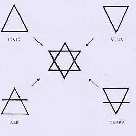 hexa-elements