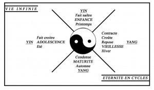 Tao ou Dao