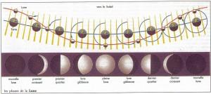 phases-de-la-lune