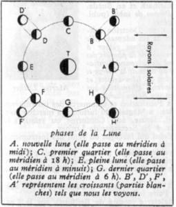 phases-de-la-lune2