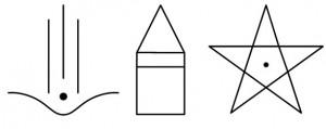 main symbolique