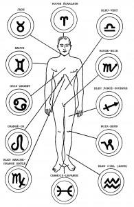 COULEURS ET SIGNES